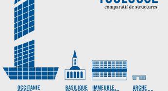 le projet de Tour quartier Matabiau : l'Occitanie Tower immeuble le plus haut de Toulouse